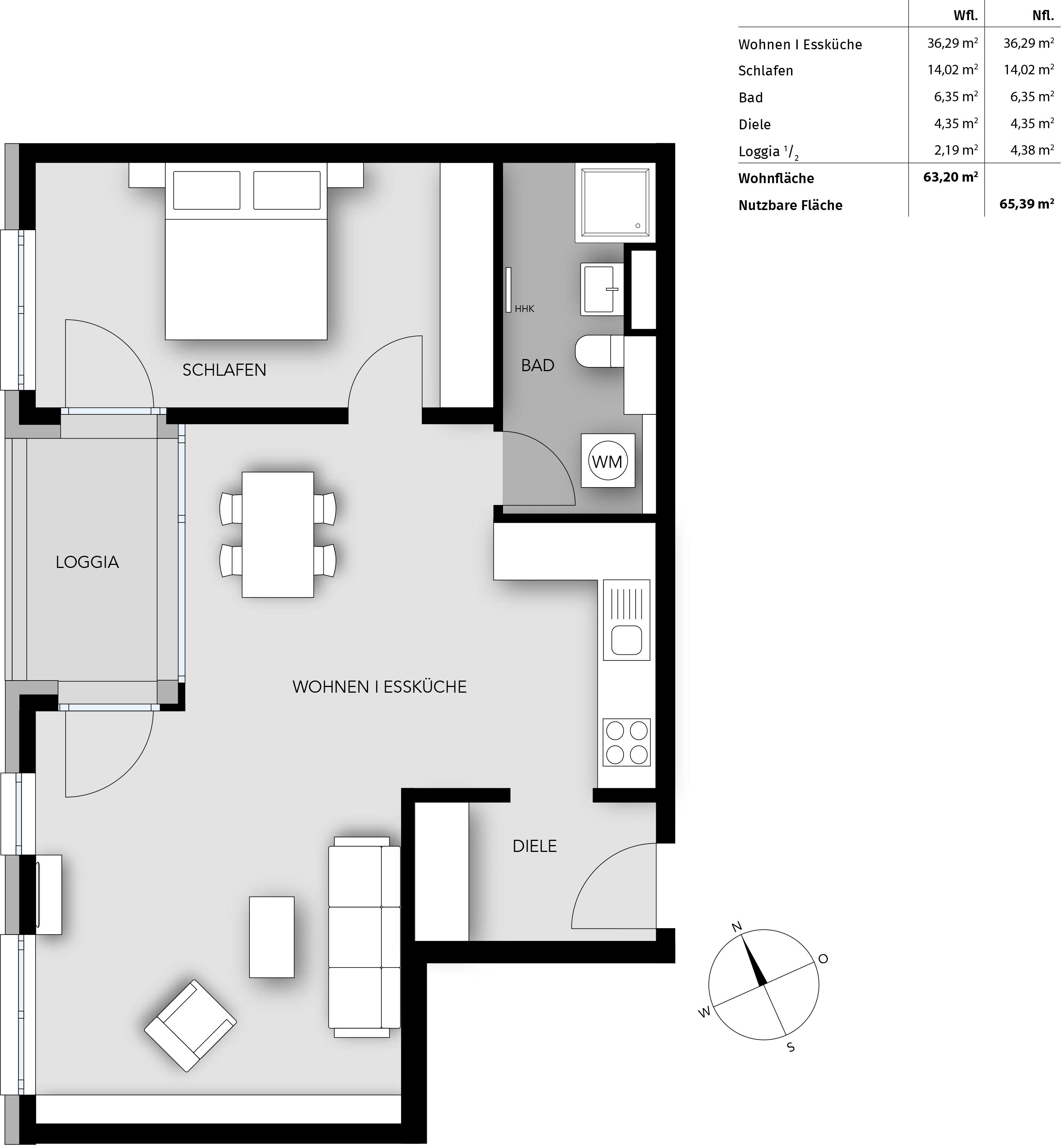 Innenausstattung wohnung beispiele  BayHaus Immobilien: Wohnen am Südpark